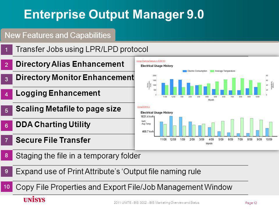 Enterprise Output Manager 9.0