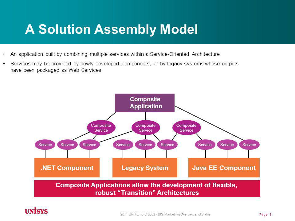 A Solution Assembly Model