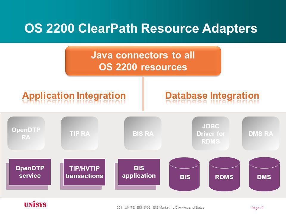 OS 2200 ClearPath Resource Adapters