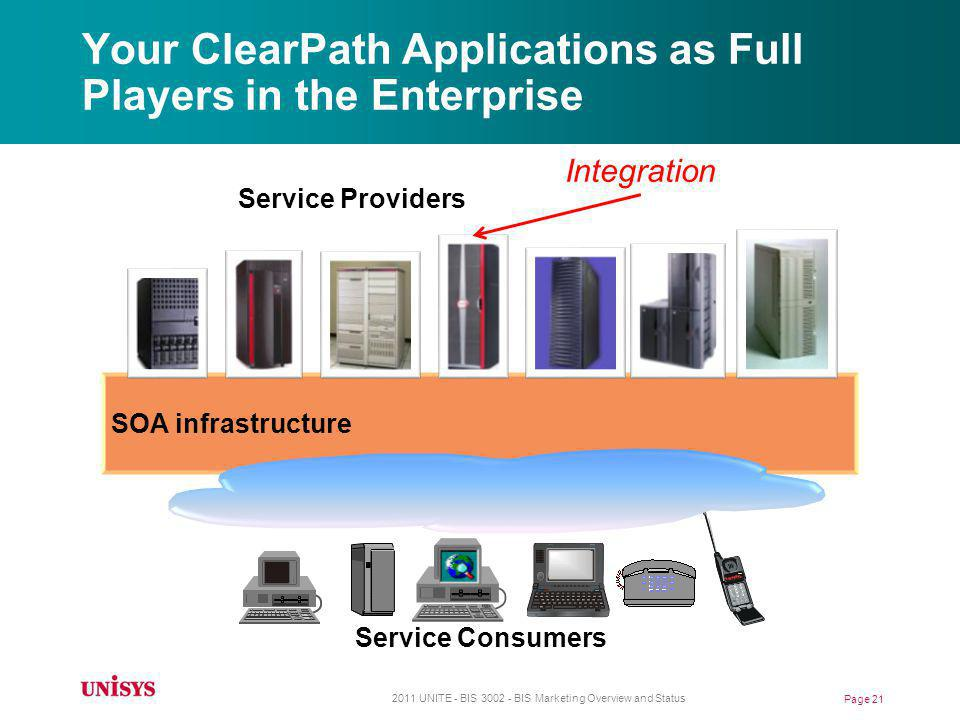 Your ClearPath Applications as Full Players in the Enterprise