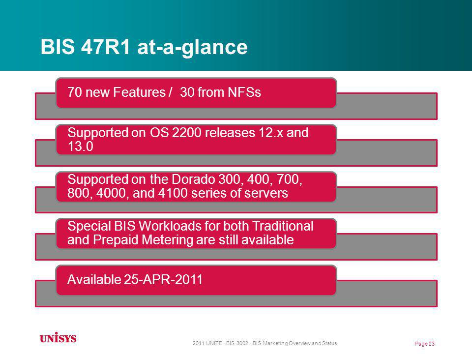 BIS 47R1 at-a-glance 70 new Features / 30 from NFSs