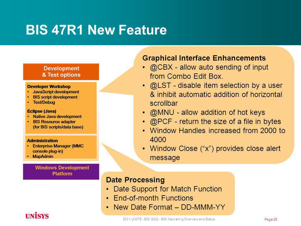 BIS 47R1 New Feature Graphical Interface Enhancements