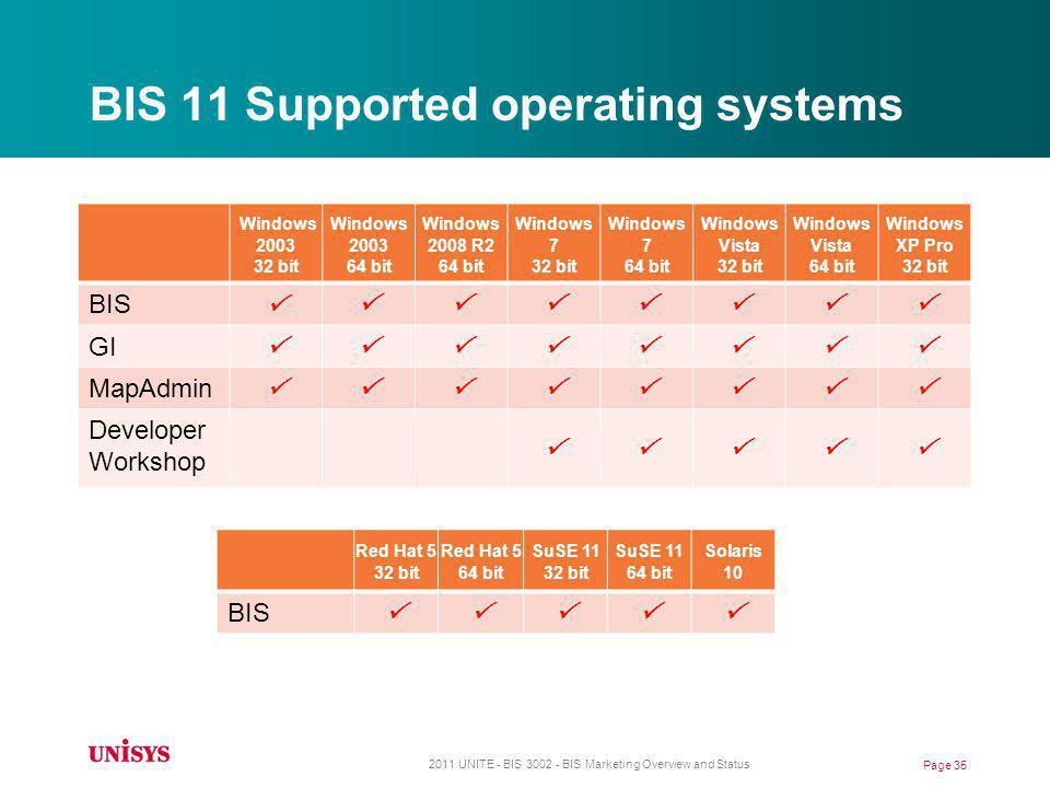 BIS 11 Supported operating systems