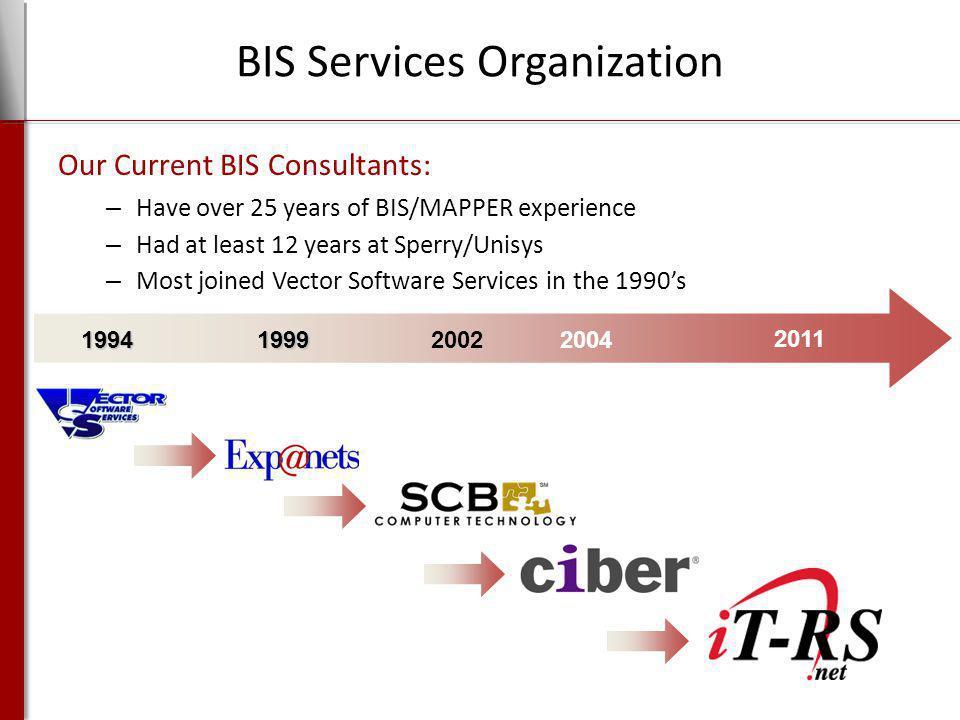 BIS Services Organization