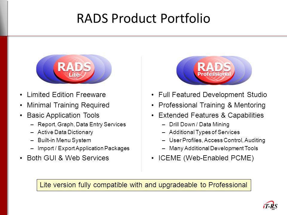 RADS Product Portfolio