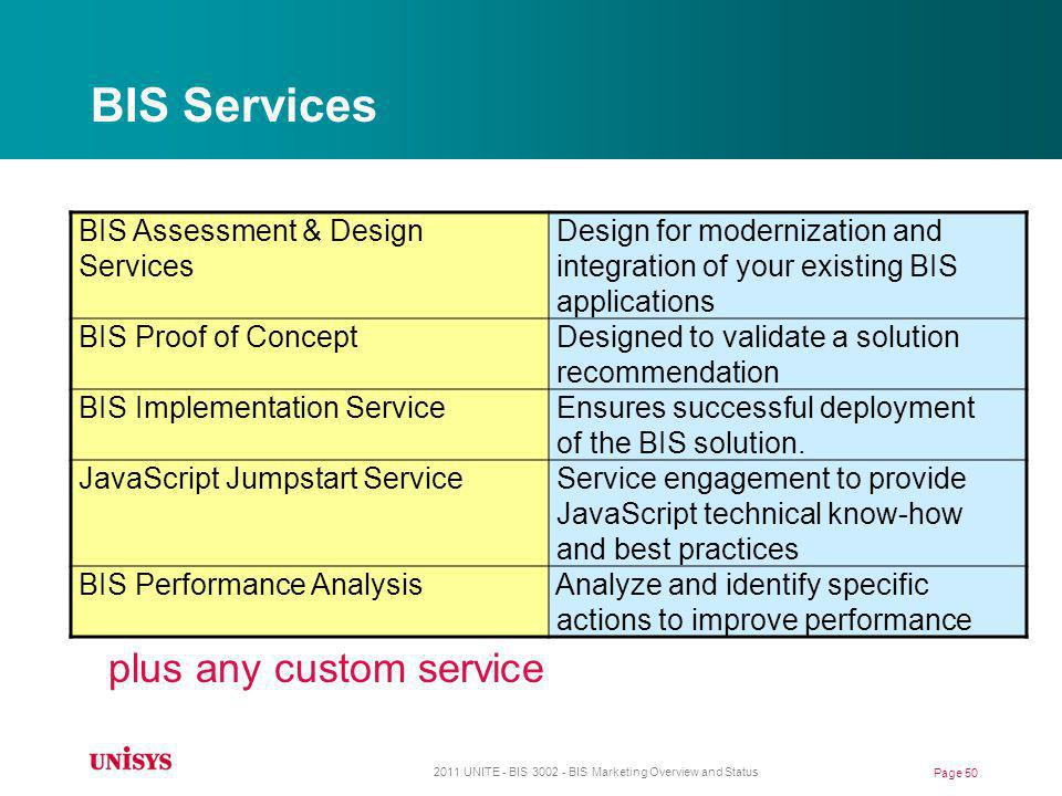 BIS Services plus any custom service BIS Assessment & Design Services