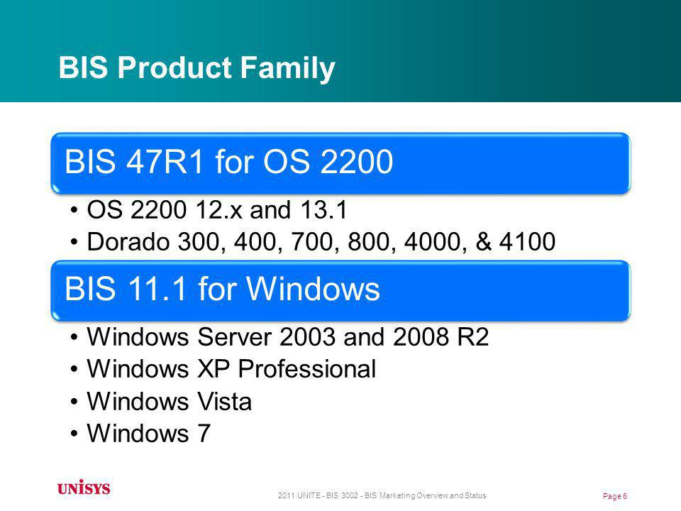 BIS 47R1 for OS 2200 BIS 11.1 for Windows BIS Product Family