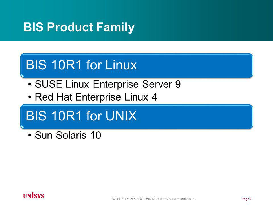 BIS 10R1 for Linux BIS 10R1 for UNIX BIS Product Family