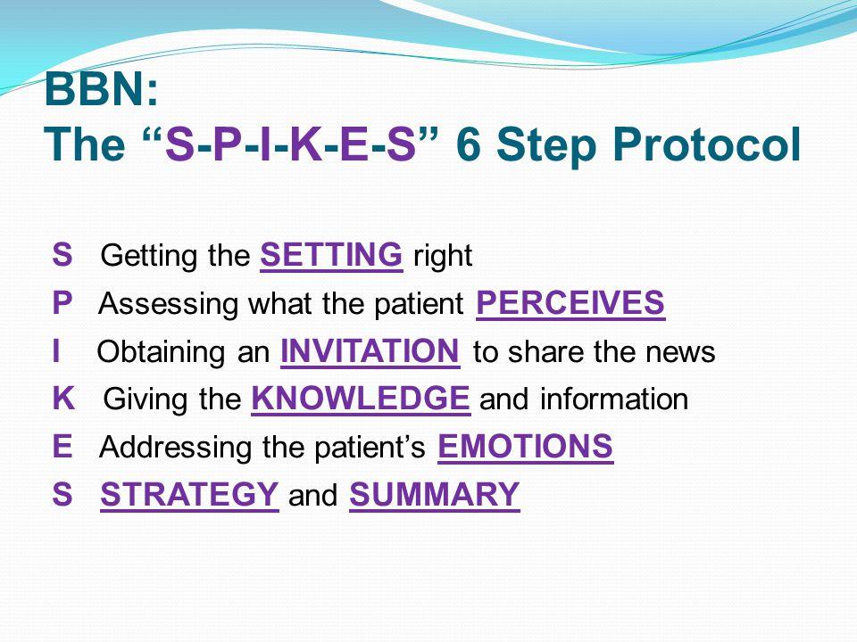 BBN: The S-P-I-K-E-S 6 Step Protocol
