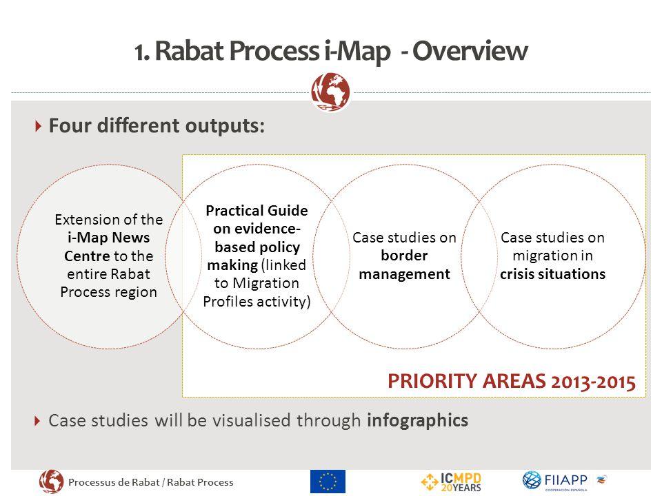 1. Rabat Process i-Map - Overview