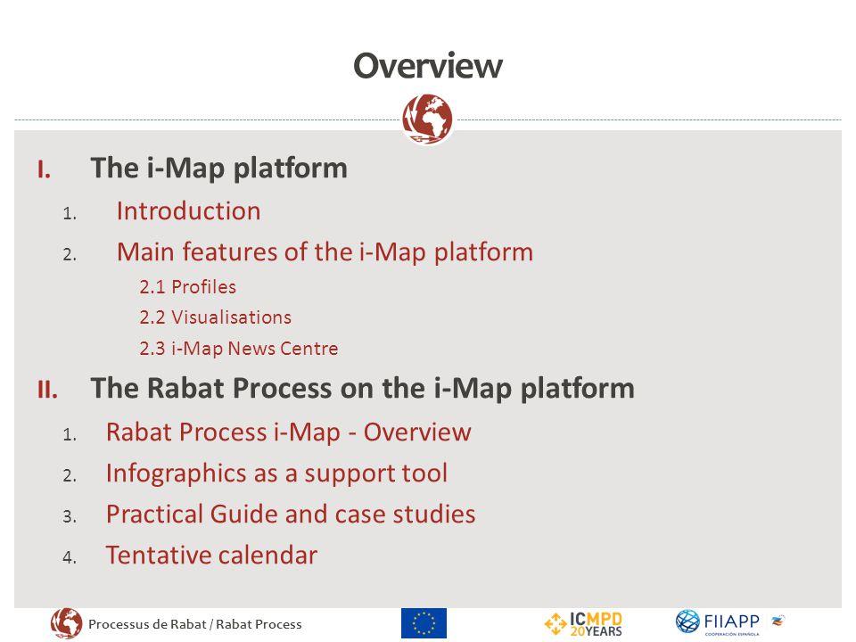 Overview The i-Map platform The Rabat Process on the i-Map platform