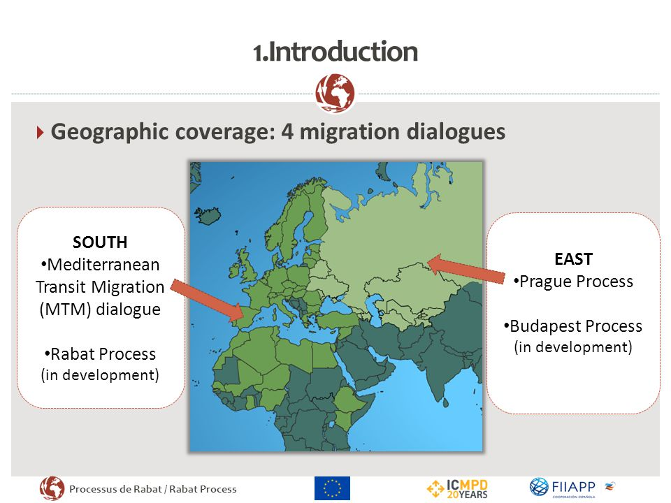 1.Introduction Geographic coverage: 4 migration dialogues SOUTH