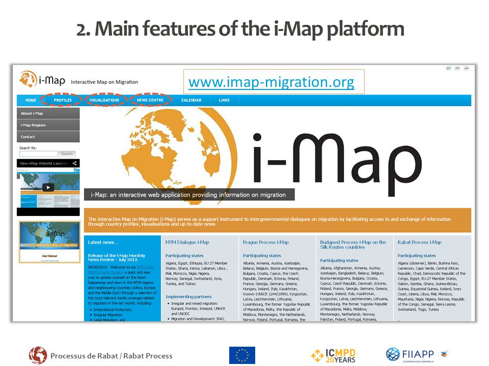 2. Main features of the i-Map platform