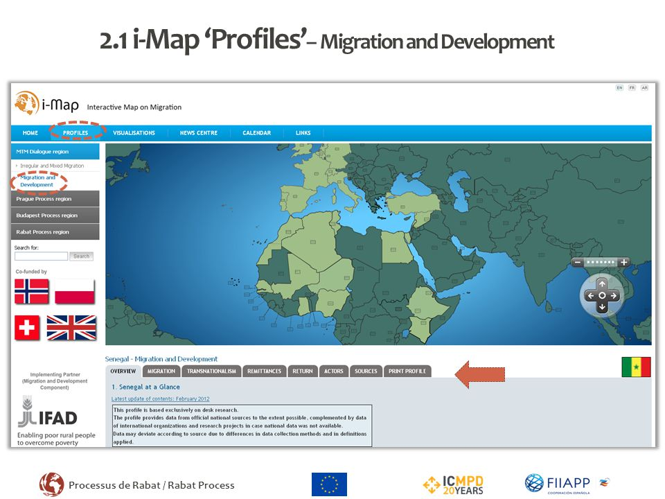 2.1 i-Map 'Profiles'– Migration and Development