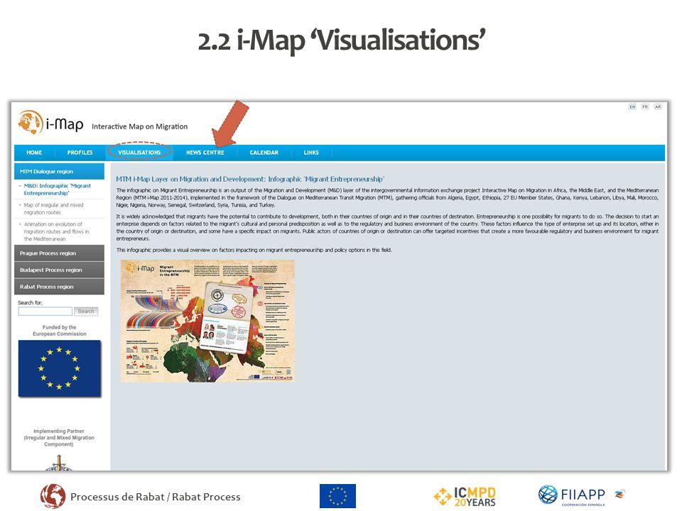 2.2 i-Map 'Visualisations'