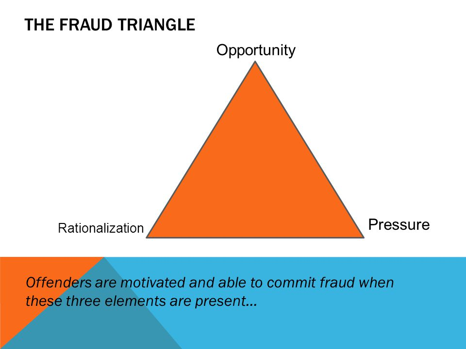 The Fraud Triangle Opportunity Pressure
