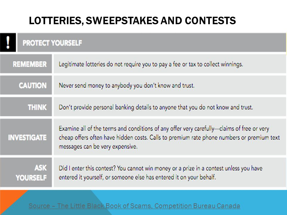 Lotteries, sweepstakes and contests