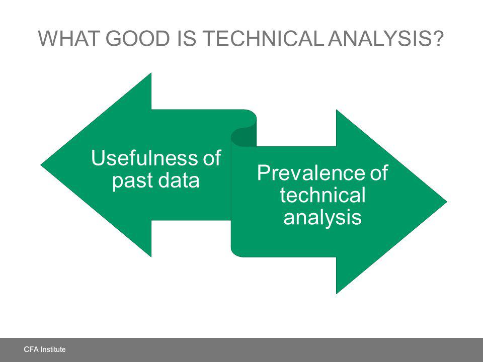 What Good Is Technical Analysis
