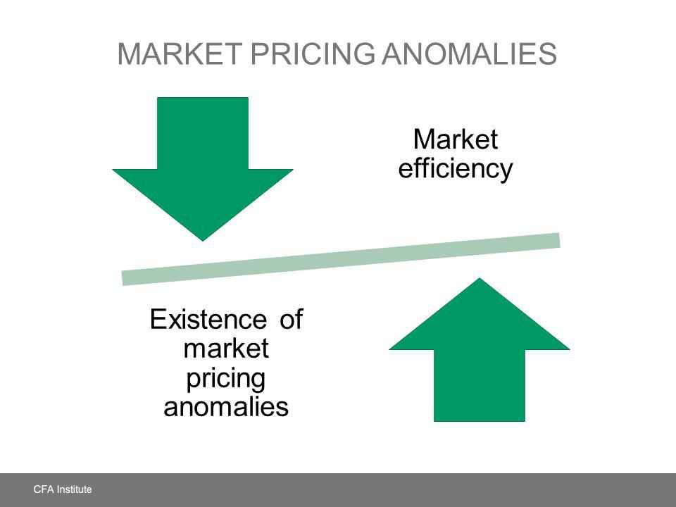 Market Pricing Anomalies