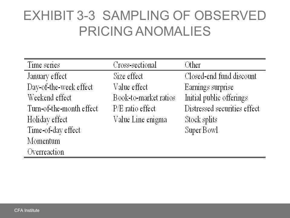 EXHIBIT 3-3 Sampling of Observed Pricing Anomalies