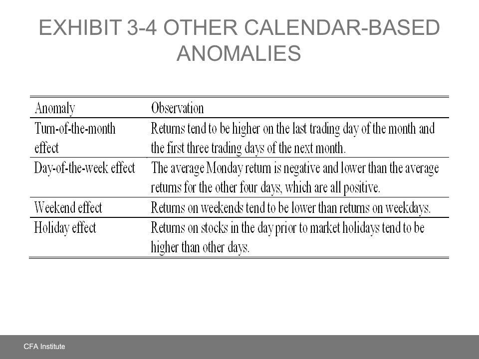 EXHIBIT 3-4 Other Calendar-Based Anomalies