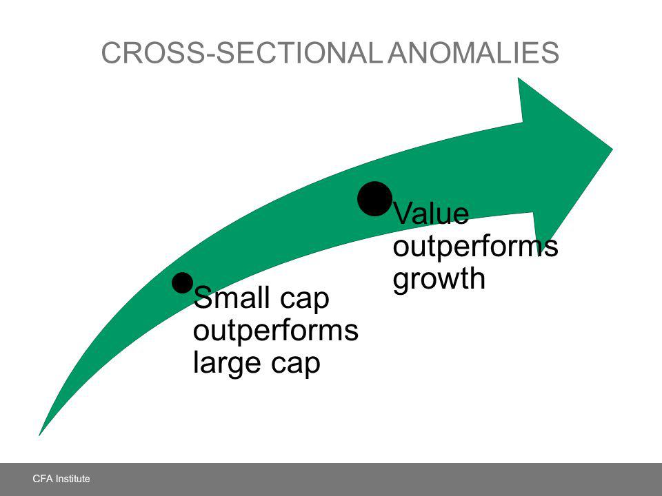 Cross-Sectional Anomalies