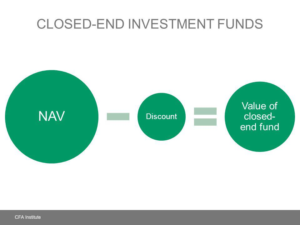 Closed-End Investment Funds