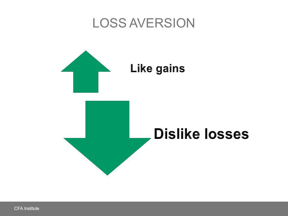 Dislike losses Loss Aversion Like gains