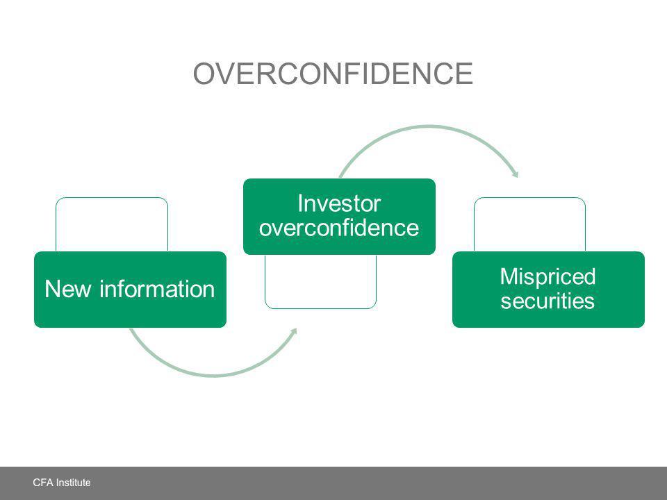 Investor overconfidence