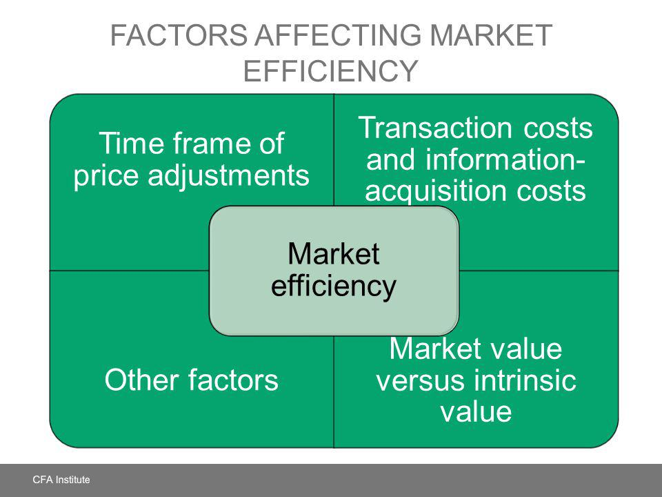 Factors Affecting Market Efficiency