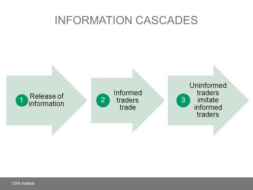 Information Cascades Release of information 1 Informed traders trade 2