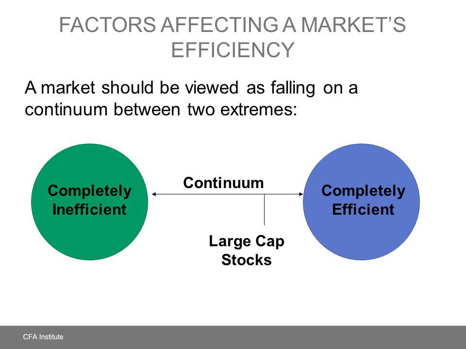 Factors Affecting a Market's Efficiency