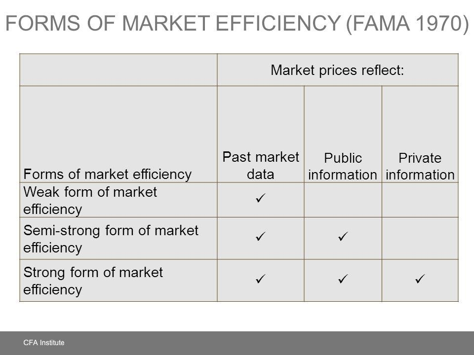 Forms of Market Efficiency (Fama 1970)