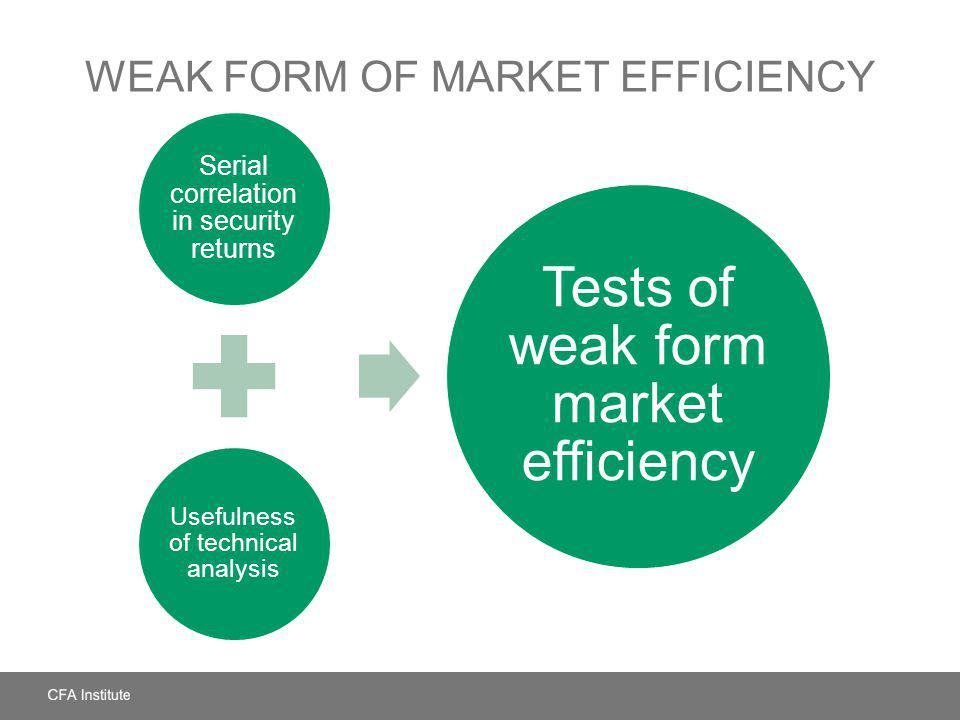 Weak Form of Market Efficiency