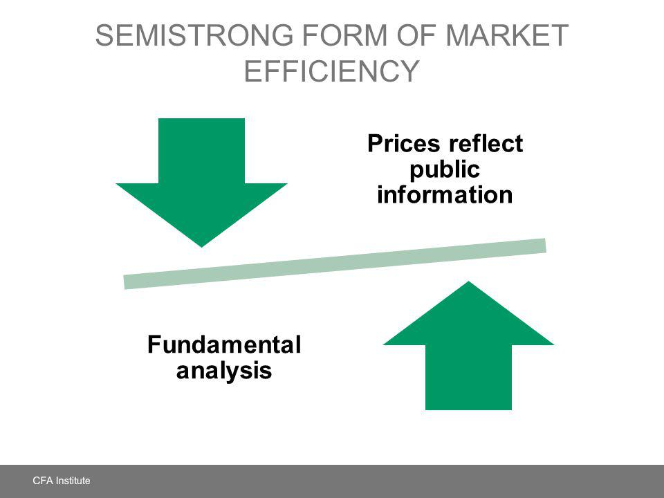 Semistrong Form of Market Efficiency
