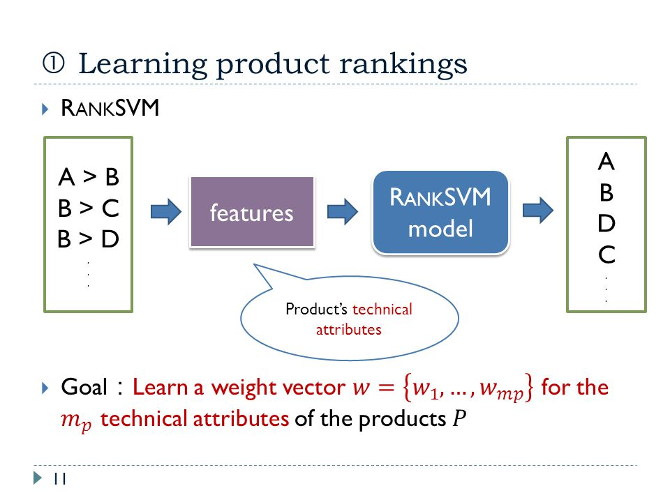Learning product rankings