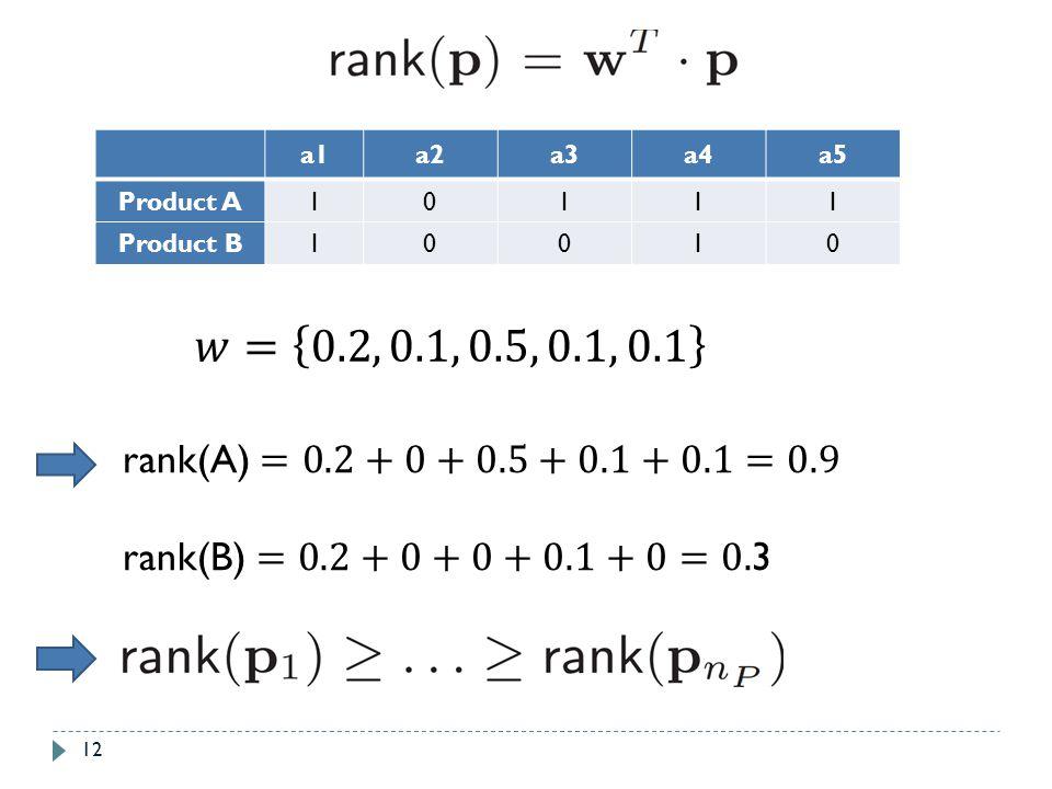 a1 a2. a3. a4. a5. Product A. 1. Product B. 𝑤= 0.2, 0.1, 0.5, 0.1, 0.1. rank(A) =0.2+0+0.5+0.1+0.1=0.9.