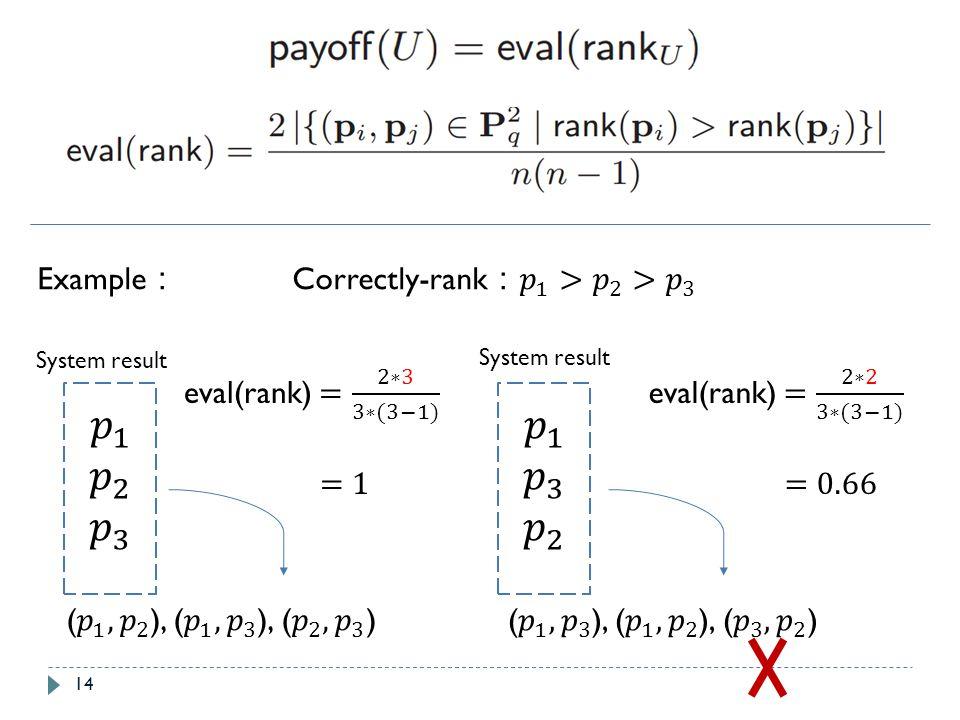 𝑝 1 𝑝 2 𝑝 3 𝑝 1 𝑝 3 𝑝 2 Example: Correctly-rank: 𝑝 1 > 𝑝 2 >𝑝 3