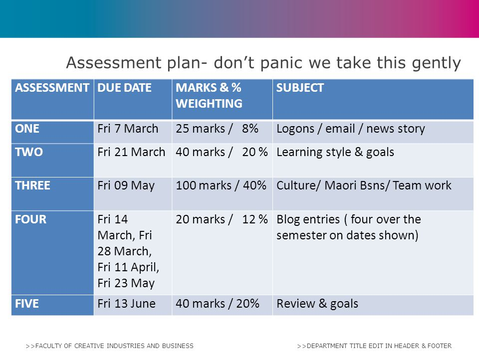Assessment plan- don't panic we take this gently