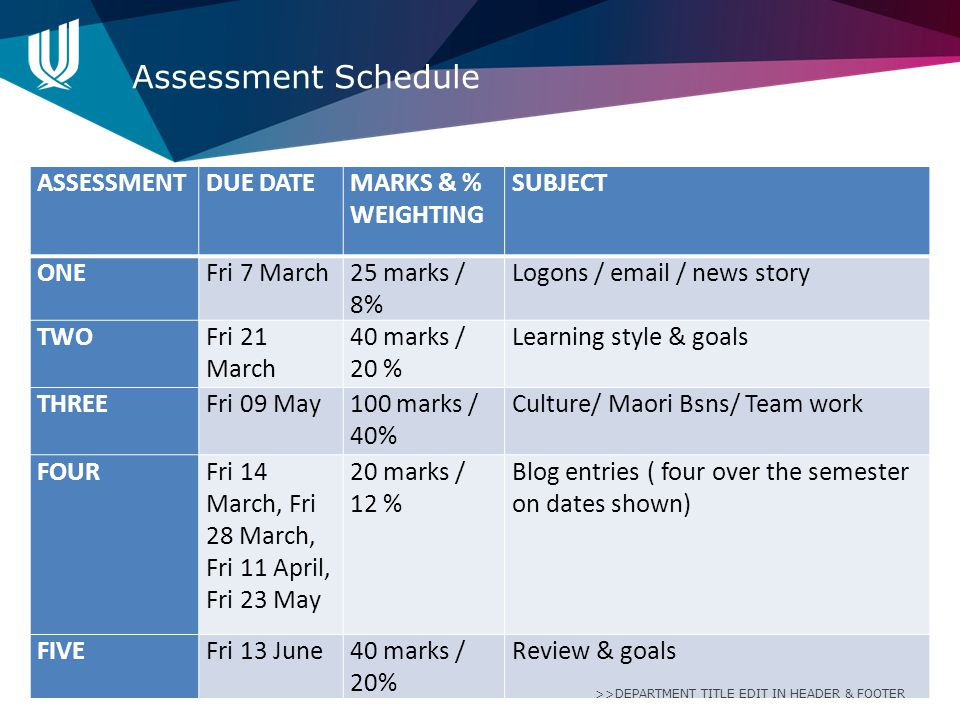 Assessment Schedule ASSESSMENT DUE DATE MARKS & % WEIGHTING SUBJECT