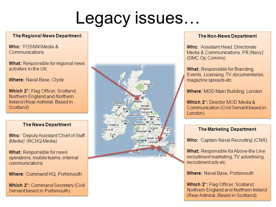 Legacy issues… The Regional News Department