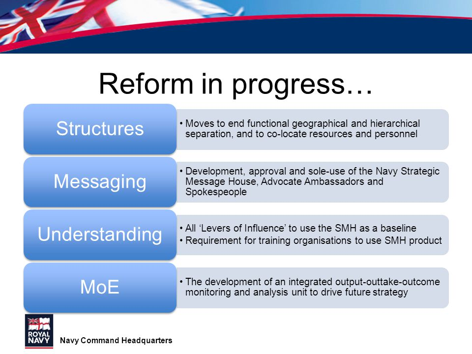 Reform in progress… Structures