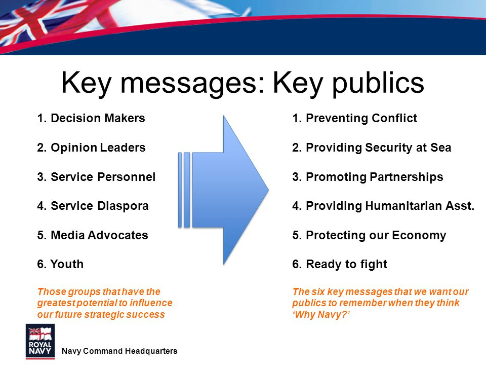 Key messages: Key publics