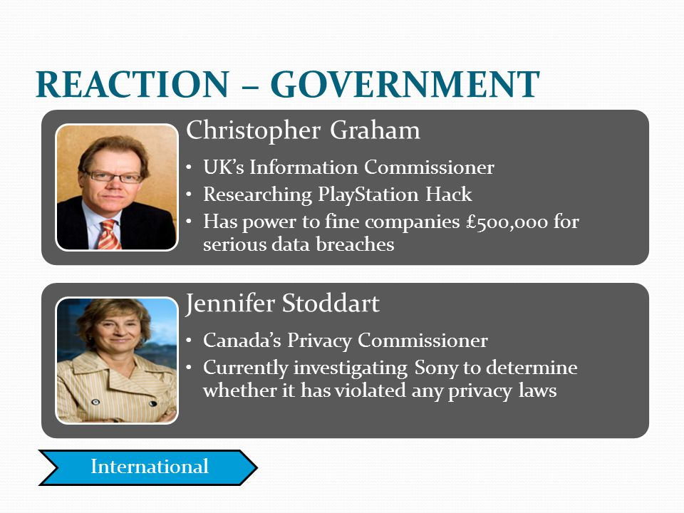 REACTION – GOVERNMENT Christopher Graham Jennifer Stoddart