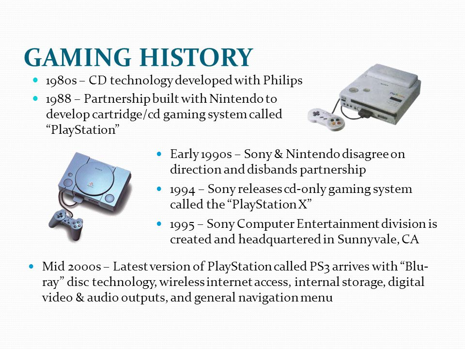 GAMING HISTORY 1980s – CD technology developed with Philips
