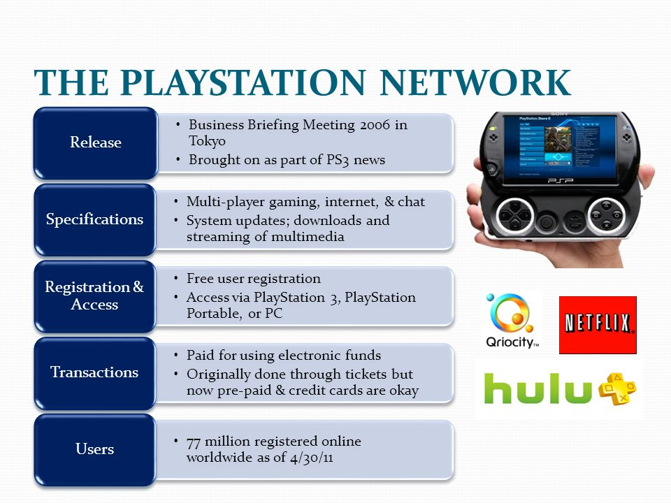 THE PLAYSTATION NETWORK