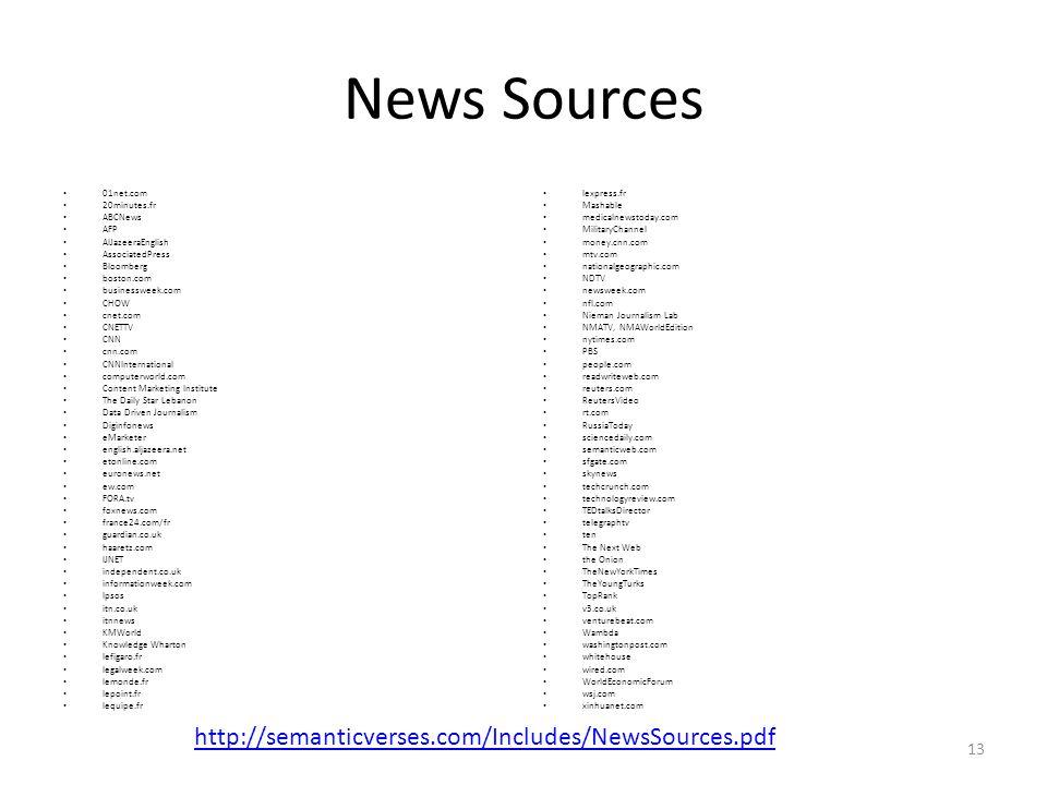 News Sources http://semanticverses.com/Includes/NewsSources.pdf
