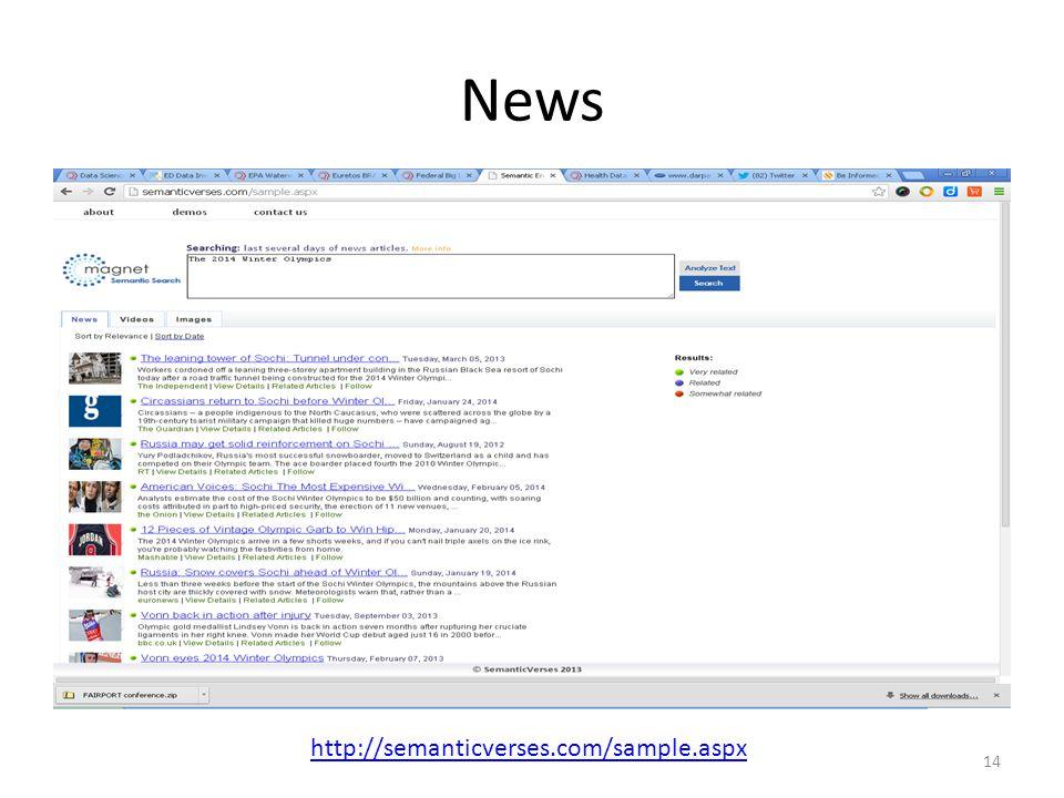 News http://semanticverses.com/sample.aspx
