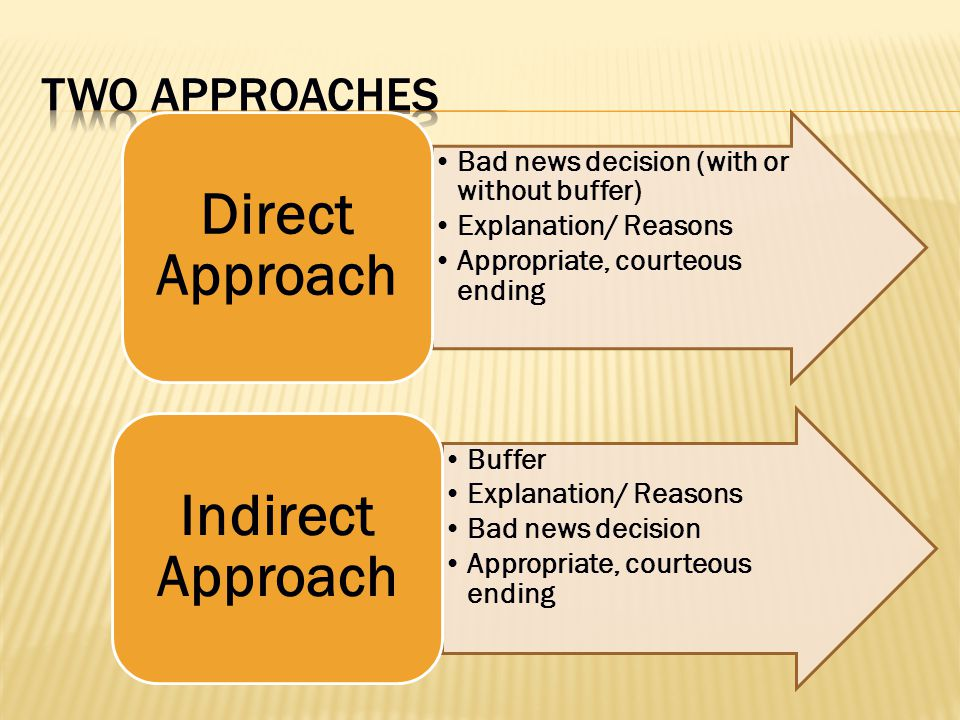 Direct Approach Indirect Approach