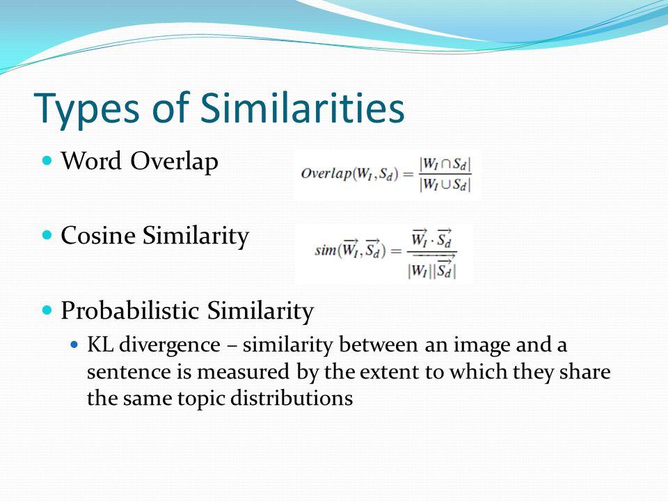 Types of Similarities Word Overlap Cosine Similarity